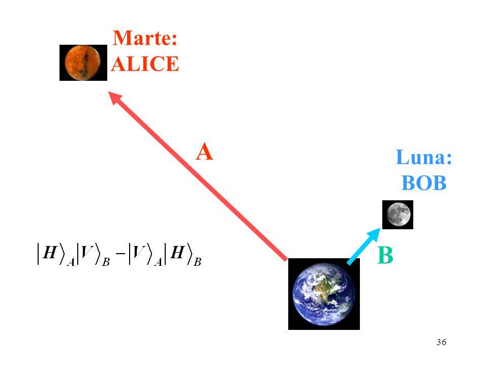 36 Luna: BOB Marte: ALICE 2 fotoni nello stato B A