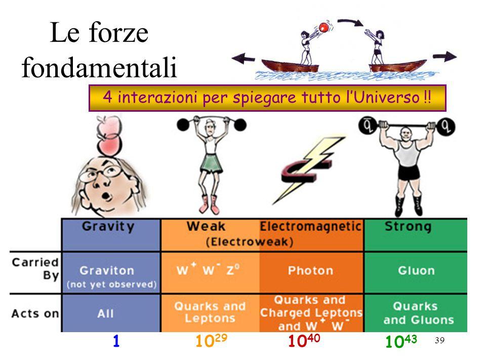 39 Le forze fondamentali 10 29 10 40 10 43 1 4 interazioni per spiegare tutto l'Universo !!