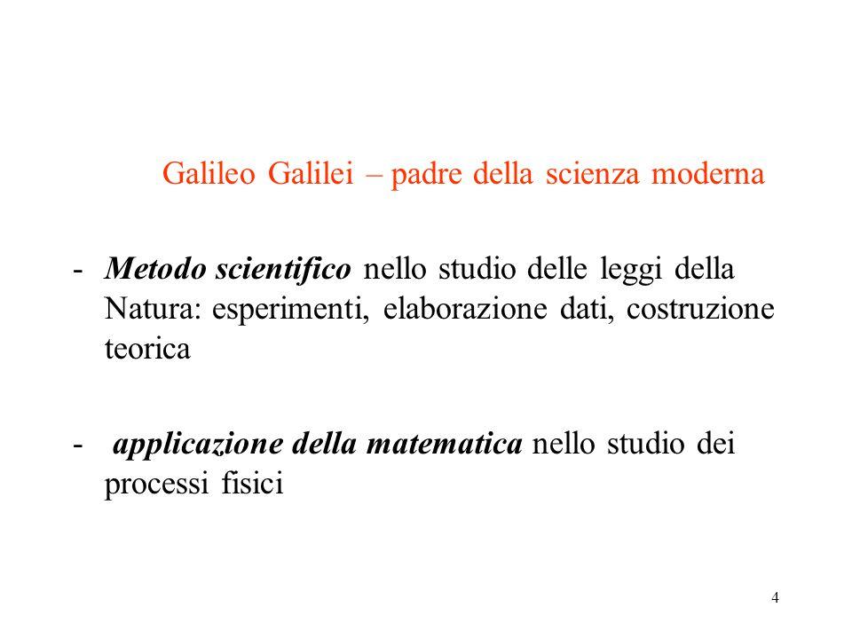 4 Galileo Galilei – padre della scienza moderna -Metodo scientifico nello studio delle leggi della Natura: esperimenti, elaborazione dati, costruzione teorica - applicazione della matematica nello studio dei processi fisici