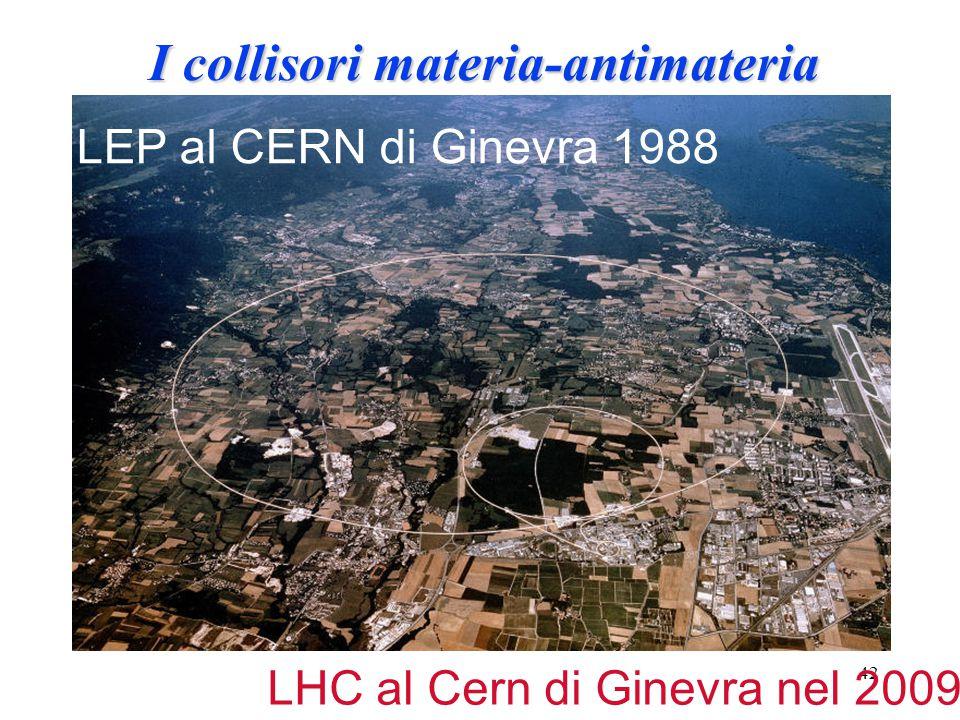 42 I collisori materia-antimateria ADA a Frascati 1959 ADONE a Frascati nel 1969 DA  NE LEP al CERN di Ginevra 1988 LHC al Cern di Ginevra nel 2009