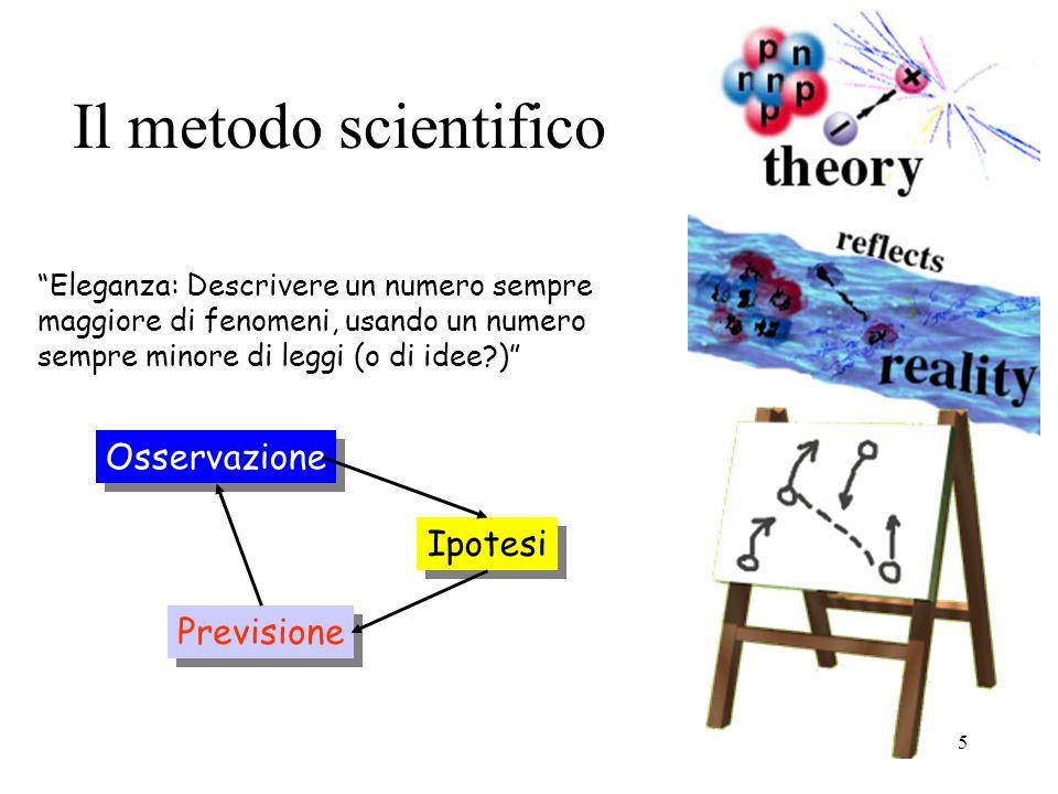 5 Il metodo scientifico Osservazione Ipotesi Previsione Eleganza: Descrivere un numero sempre maggiore di fenomeni, usando un numero sempre minore di leggi (o di idee )