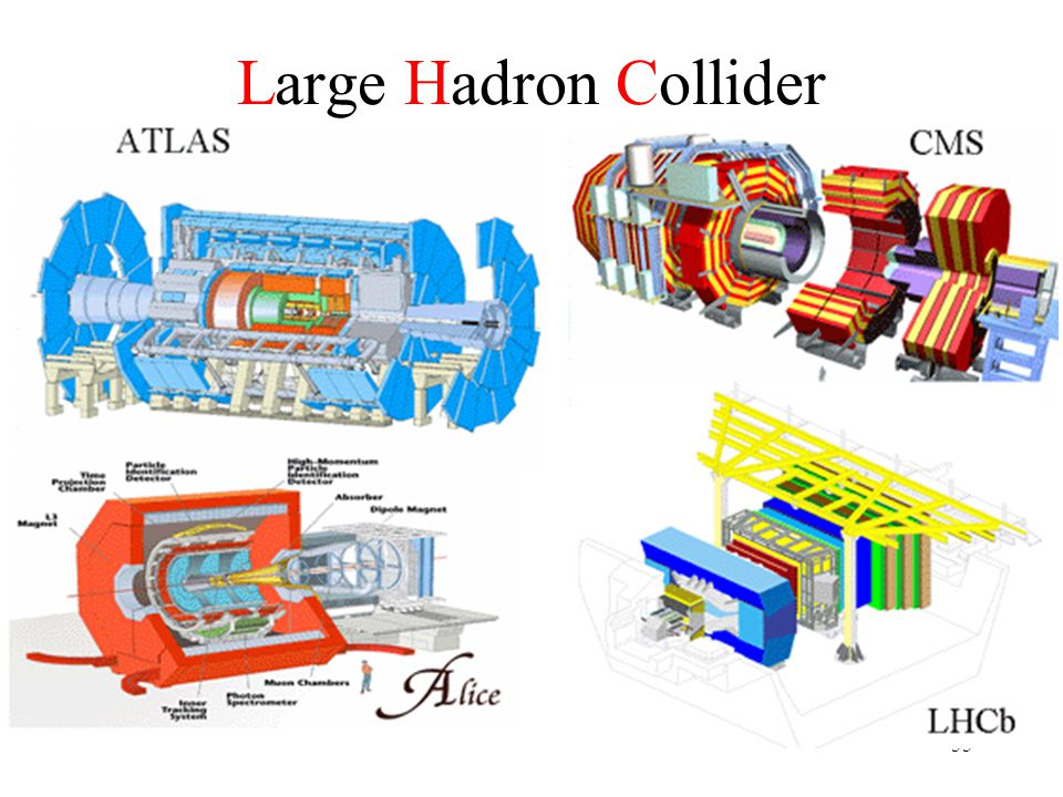 55 Large Hadron Collider