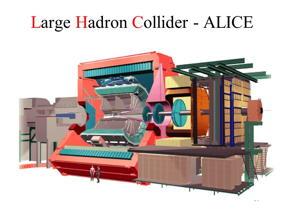 59 Large Hadron Collider - ALICE
