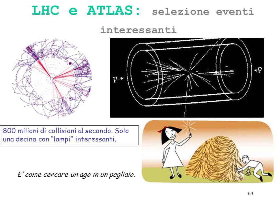 63 LHC e ATLAS: selezione eventi interessanti 800 milioni di collisioni al secondo.