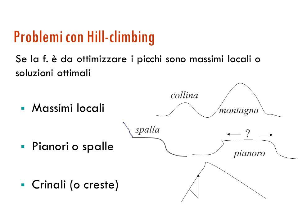 Problemi con Hill-climbing  Massimi locali  Pianori o spalle  Crinali (o creste) collina montagna .