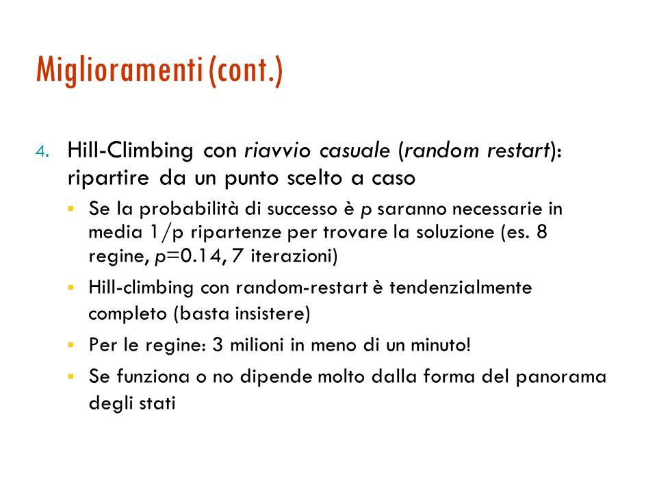 Miglioramenti (cont.) 4.