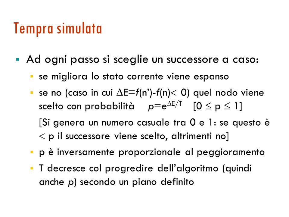 Tempra simulata  Ad ogni passo si sceglie un successore a caso:  se migliora lo stato corrente viene espanso  se no (caso in cui  E=f(n')-f(n)  0) quel nodo viene scelto con probabilità p=e  E/T [0  p  1] [Si genera un numero casuale tra 0 e 1: se questo è  p il successore viene scelto, altrimenti no]  p è inversamente proporzionale al peggioramento  T decresce col progredire dell'algoritmo (quindi anche p) secondo un piano definito