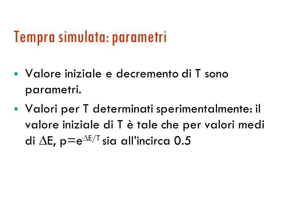 Tempra simulata: parametri  Valore iniziale e decremento di T sono parametri.