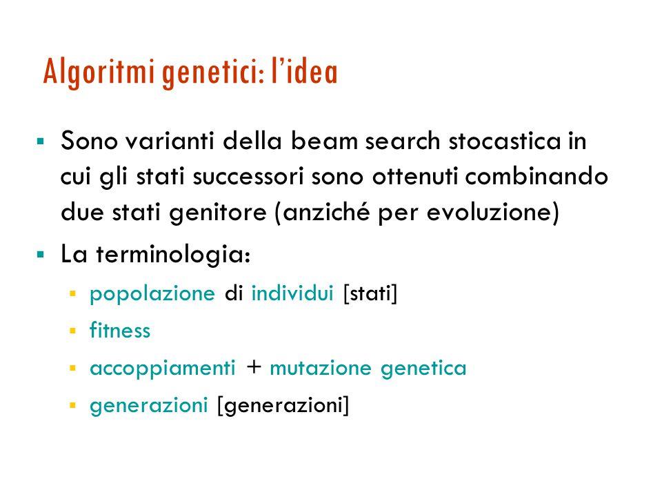 Algoritmi genetici: l'idea  Sono varianti della beam search stocastica in cui gli stati successori sono ottenuti combinando due stati genitore (anziché per evoluzione)  La terminologia:  popolazione di individui [stati]  fitness  accoppiamenti + mutazione genetica  generazioni [generazioni]