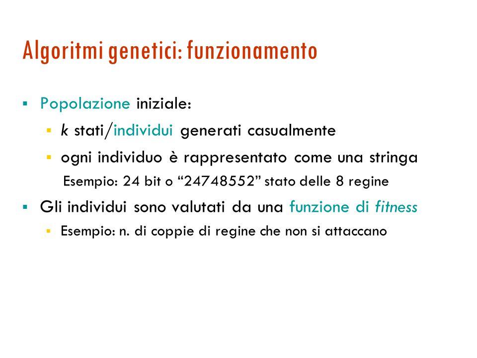 Algoritmi genetici: funzionamento  Popolazione iniziale:  k stati/individui generati casualmente  ogni individuo è rappresentato come una stringa Esempio: 24 bit o 24748552 stato delle 8 regine  Gli individui sono valutati da una funzione di fitness  Esempio: n.