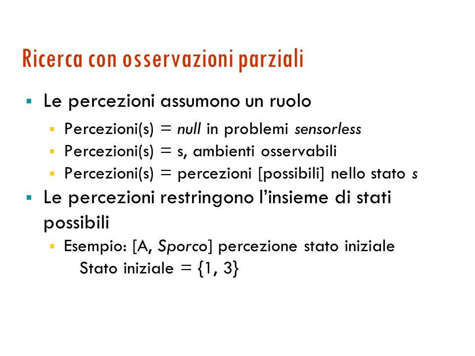 Ricerca con osservazioni parziali  Le percezioni assumono un ruolo  Percezioni(s) = null in problemi sensorless  Percezioni(s) = s, ambienti osservabili  Percezioni(s) = percezioni [possibili] nello stato s  Le percezioni restringono l'insieme di stati possibili  Esempio: [A, Sporco] percezione stato iniziale Stato iniziale = {1, 3}