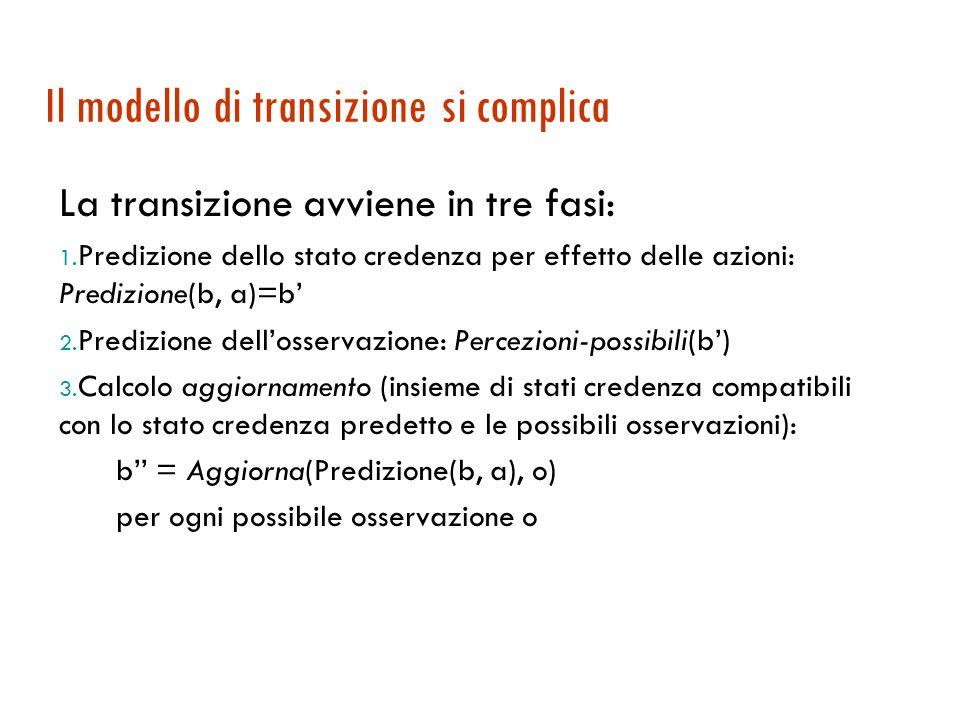 Il modello di transizione si complica La transizione avviene in tre fasi: 1.