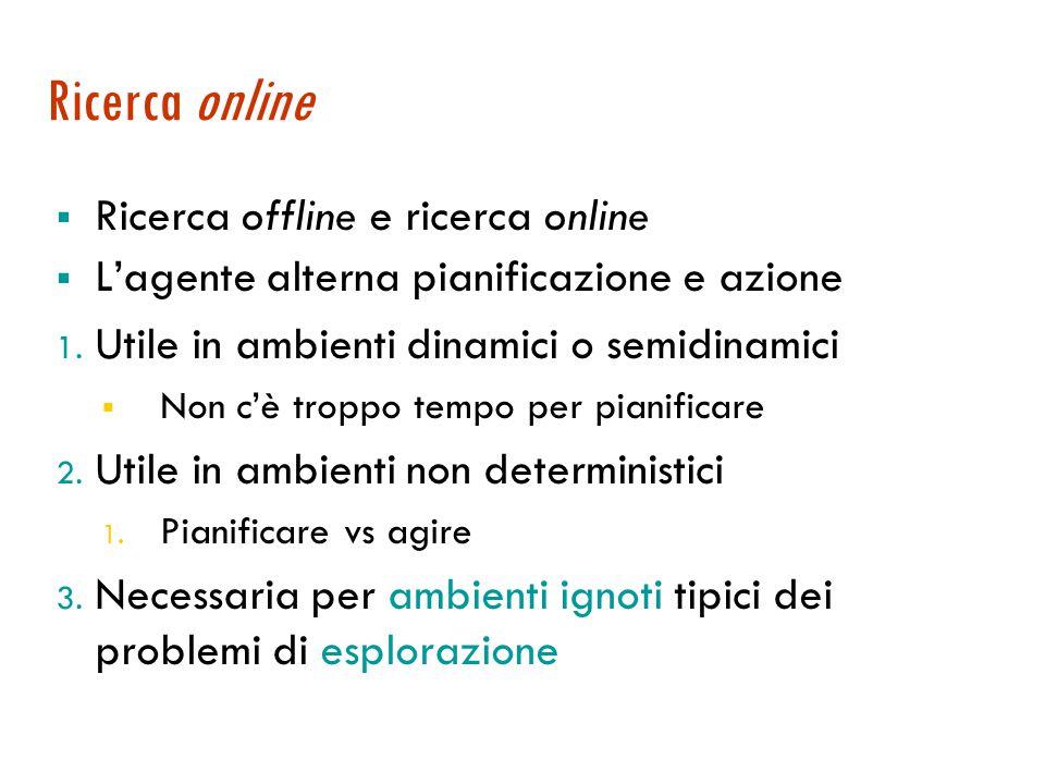 Ricerca online  Ricerca offline e ricerca online  L'agente alterna pianificazione e azione 1.