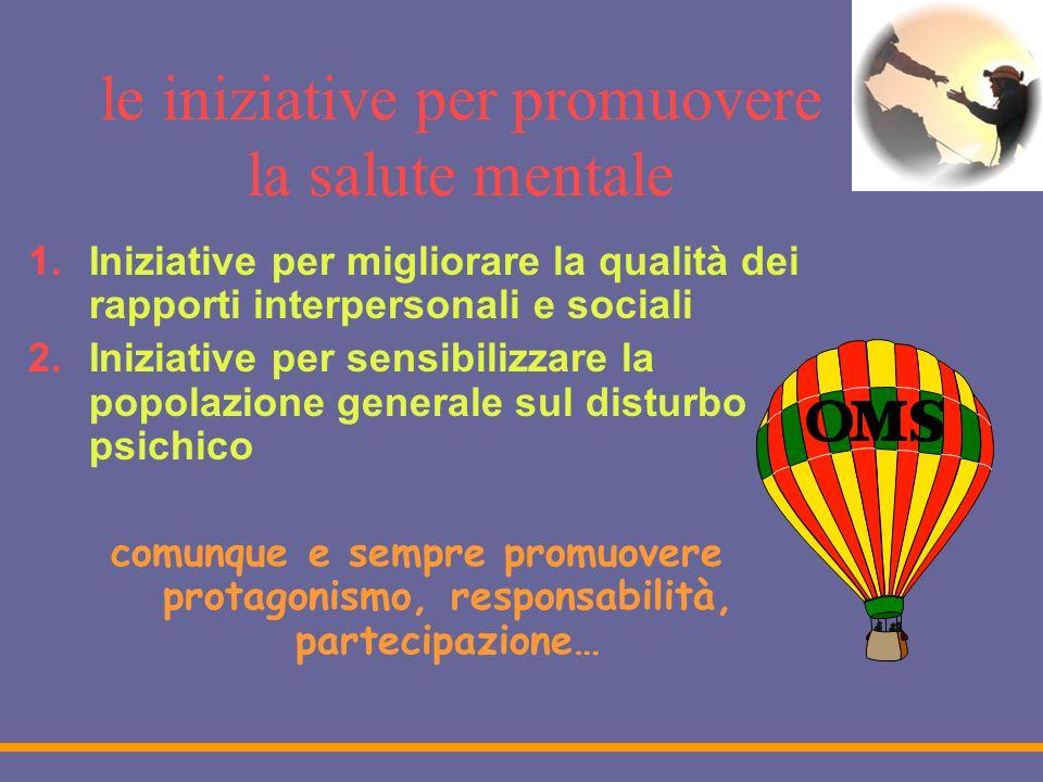 le iniziative per promuovere la salute mentale 1.Iniziative per migliorare la qualità dei rapporti interpersonali e sociali 2.Iniziative per sensibilizzare la popolazione generale sul disturbo psichico comunque e sempre promuovere protagonismo, responsabilità, partecipazione…