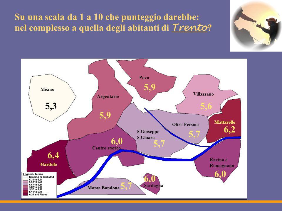 Su una scala da 1 a 10 che punteggio darebbe: nel complesso a quella degli abitanti di Trento .