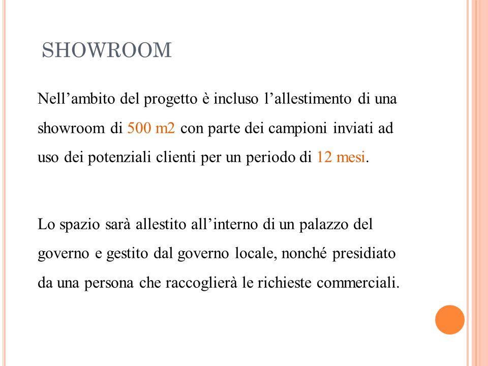 SHOWROOM Nell'ambito del progetto è incluso l'allestimento di una showroom di 500 m2 con parte dei campioni inviati ad uso dei potenziali clienti per un periodo di 12 mesi.