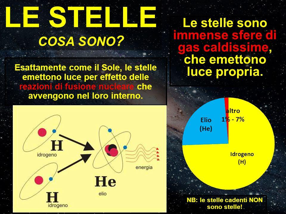 LE STELLE COSA SONO ? Le stelle sono immense sfere di gas caldissime, che emettono luce propria. Esattamente come il Sole, le stelle emettono luce per