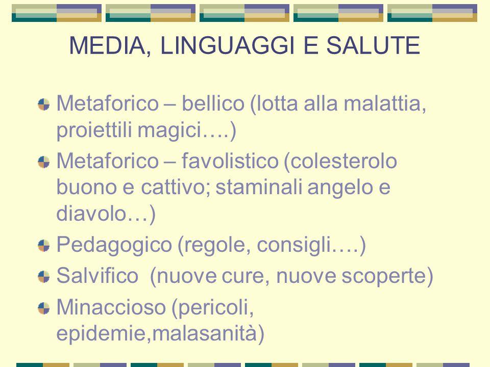 MEDIA, LINGUAGGI E SALUTE Metaforico – bellico (lotta alla malattia, proiettili magici….) Metaforico – favolistico (colesterolo buono e cattivo; stami
