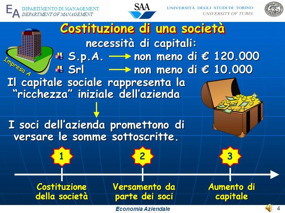 Economia Aziendale DIPARTIMENTO DI MANAGEMENT DEPARTMENT OF MANAGEMENT 4 Impresa A Costituzione di una società necessità di capitali: S.p.A.