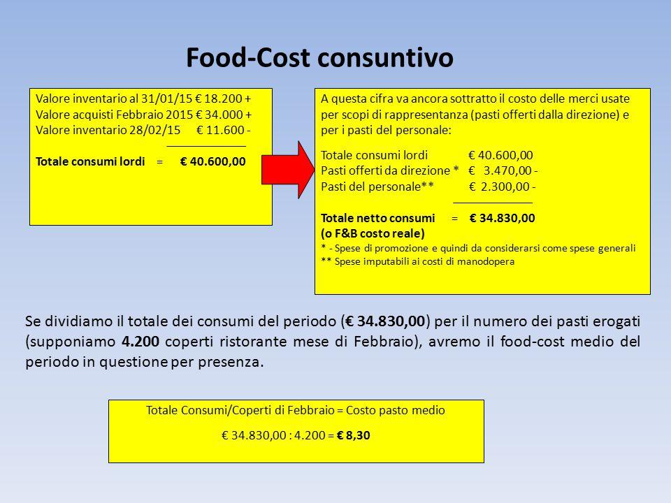 Food-Cost consuntivo Valore inventario al 31/01/15 € 18.200 + Valore acquisti Febbraio 2015 € 34.000 + Valore inventario 28/02/15 € 11.600 - Totale consumi lordi = € 40.600,00 A questa cifra va ancora sottratto il costo delle merci usate per scopi di rappresentanza (pasti offerti dalla direzione) e per i pasti del personale: Totale consumi lordi € 40.600,00 Pasti offerti da direzione * € 3.470,00 - Pasti del personale** € 2.300,00 - Totale netto consumi = € 34.830,00 (o F&B costo reale) * - Spese di promozione e quindi da considerarsi come spese generali ** Spese imputabili ai costi di manodopera Se dividiamo il totale dei consumi del periodo (€ 34.830,00) per il numero dei pasti erogati (supponiamo 4.200 coperti ristorante mese di Febbraio), avremo il food-cost medio del periodo in questione per presenza.