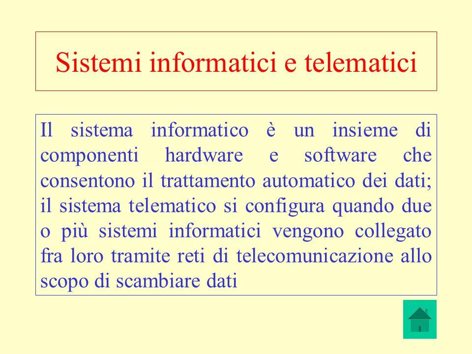Sistemi informatici e telematici Il sistema informatico è un insieme di componenti hardware e software che consentono il trattamento automatico dei dati; il sistema telematico si configura quando due o più sistemi informatici vengono collegato fra loro tramite reti di telecomunicazione allo scopo di scambiare dati