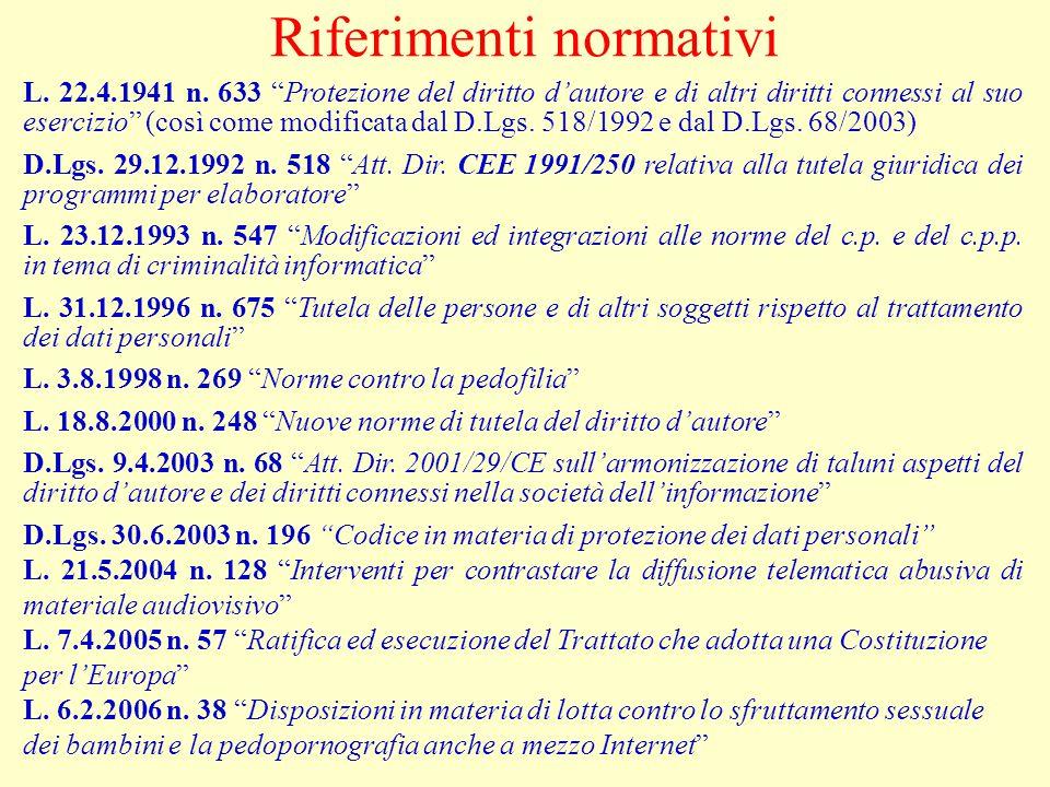 Riferimenti normativi L. 22.4.1941 n.