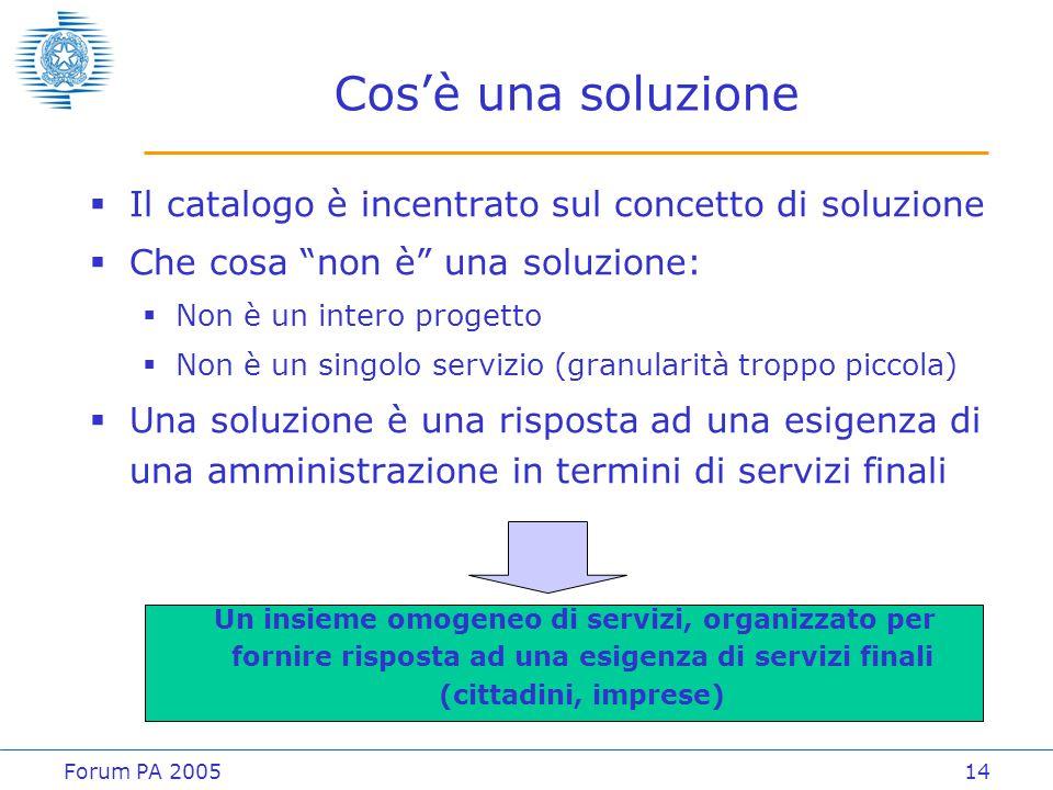 """Forum PA 200514 Cos'è una soluzione  Il catalogo è incentrato sul concetto di soluzione  Che cosa """"non è"""" una soluzione:  Non è un intero progetto"""