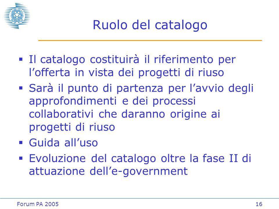 Forum PA 200516 Ruolo del catalogo  Il catalogo costituirà il riferimento per l'offerta in vista dei progetti di riuso  Sarà il punto di partenza pe