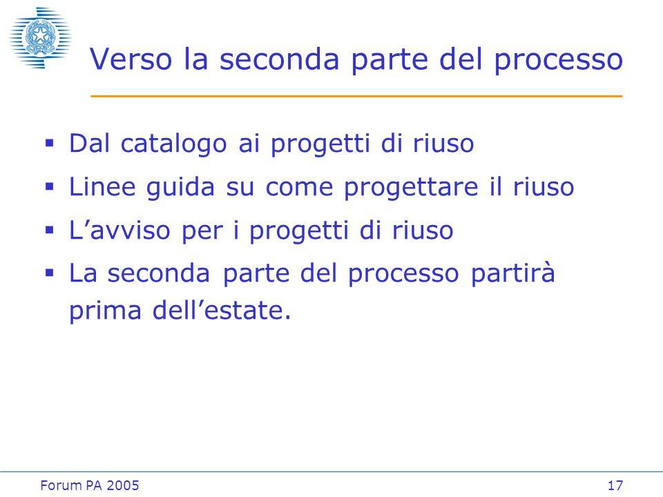 Forum PA 200517 Verso la seconda parte del processo  Dal catalogo ai progetti di riuso  Linee guida su come progettare il riuso  L'avviso per i pro