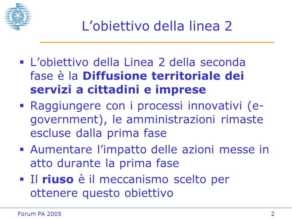Forum PA 20052 L'obiettivo della linea 2  L'obiettivo della Linea 2 della seconda fase è la Diffusione territoriale dei servizi a cittadini e imprese
