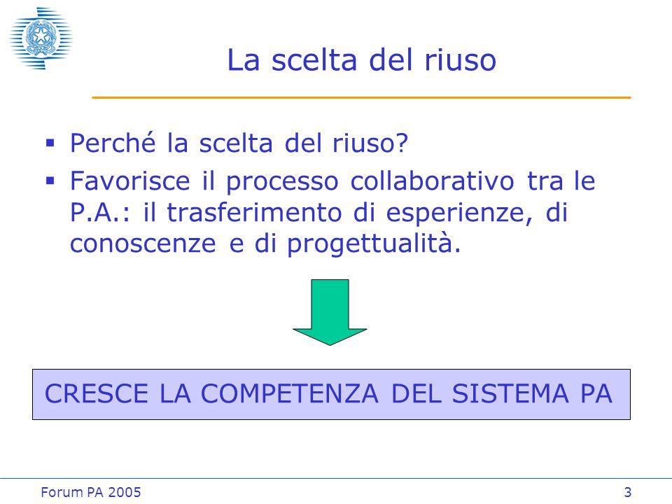 Forum PA 20053 La scelta del riuso  Perché la scelta del riuso?  Favorisce il processo collaborativo tra le P.A.: il trasferimento di esperienze, di