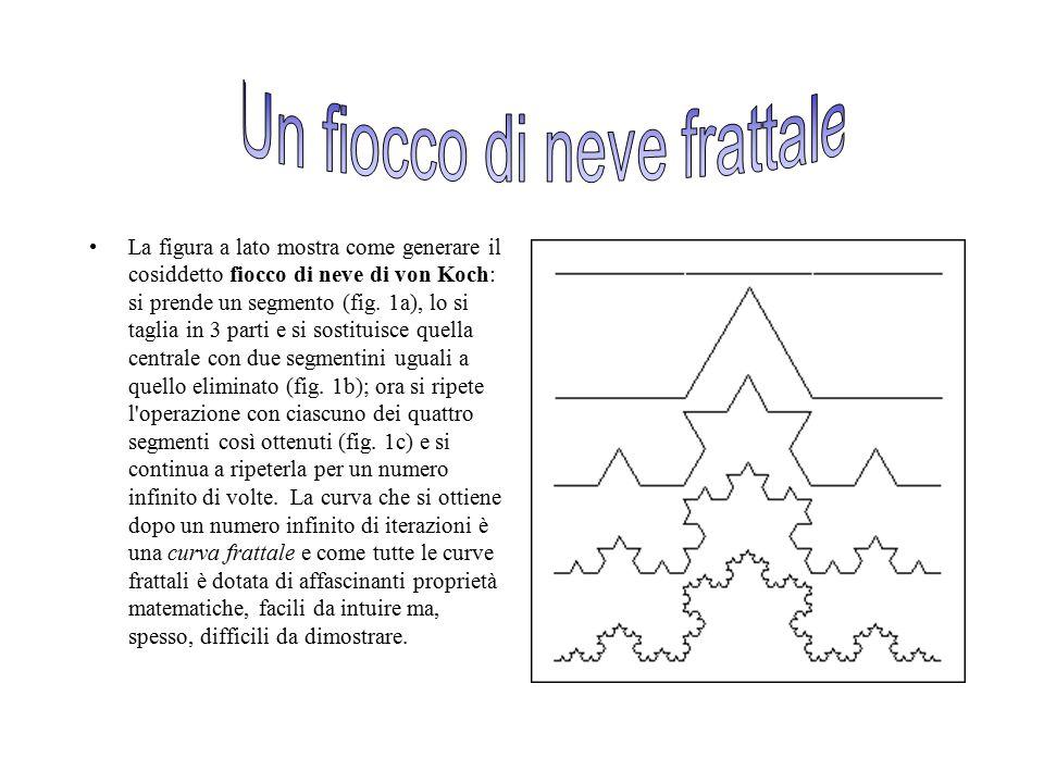La figura a lato mostra come generare il cosiddetto fiocco di neve di von Koch: si prende un segmento (fig. 1a), lo si taglia in 3 parti e si sostitui