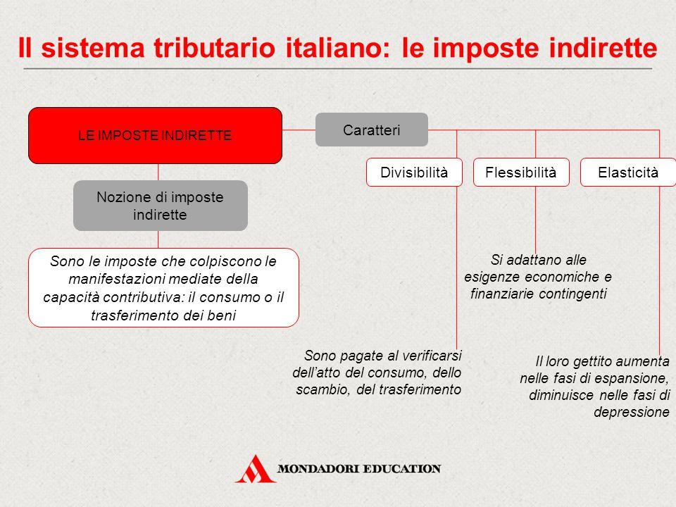 Il sistema tributario italiano: le imposte indirette LE IMPOSTE INDIRETTE Nozione di imposte indirette Sono le imposte che colpiscono le manifestazion
