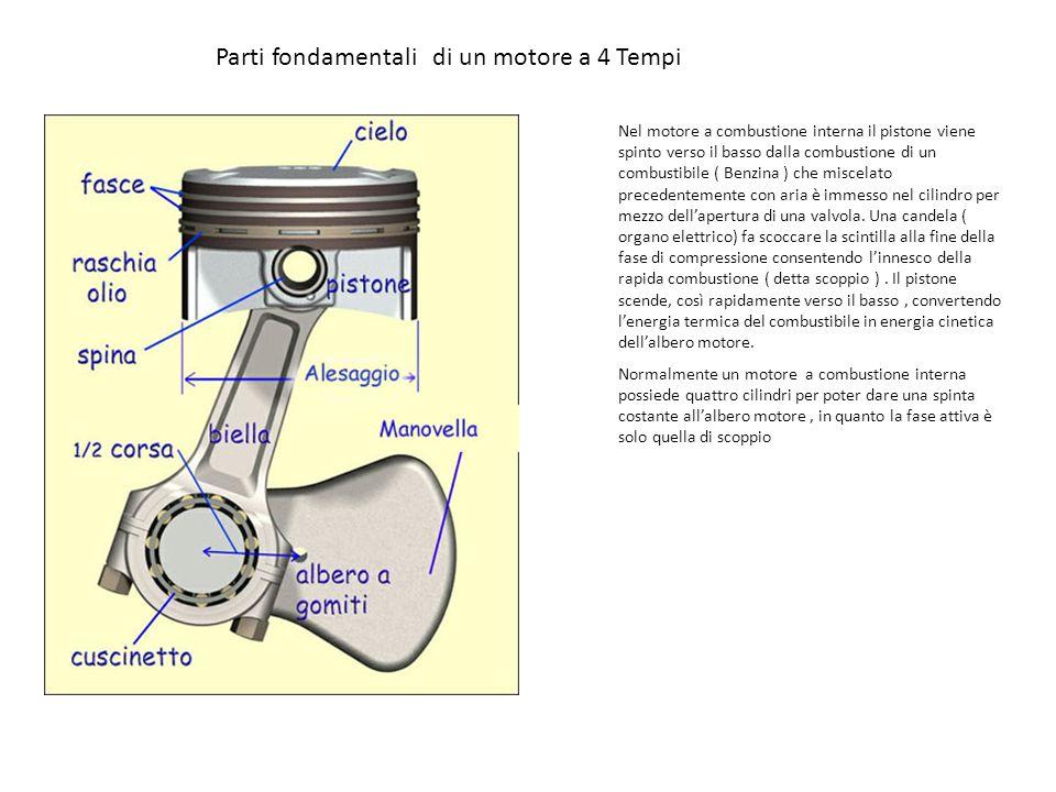 Parti fondamentali di un motore a 4 Tempi Nel motore a combustione interna il pistone viene spinto verso il basso dalla combustione di un combustibile