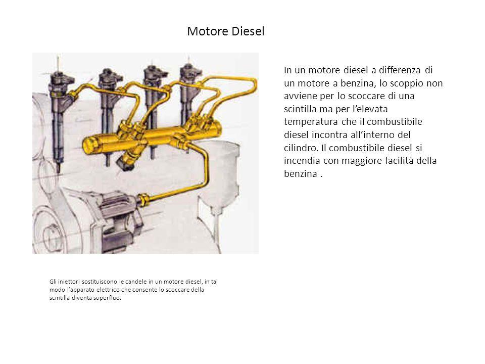 Motore Diesel In un motore diesel a differenza di un motore a benzina, lo scoppio non avviene per lo scoccare di una scintilla ma per l'elevata temper