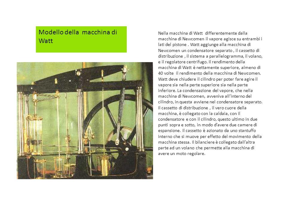 Modello della macchina di Watt Nella macchina di Watt differentemente dalla macchina di Newcomen il vapore agisce su entrambi i lati del pistone. Watt