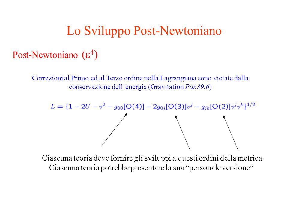 Correzioni al Primo ed al Terzo ordine nella Lagrangiana sono vietate dalla conservazione dell'energia (Gravitation Par.39.6) Post-Newtoniano (  4 ) Ciascuna teoria deve fornire gli sviluppi a questi ordini della metrica Ciascuna teoria potrebbe presentare la sua personale versione Lo Sviluppo Post-Newtoniano