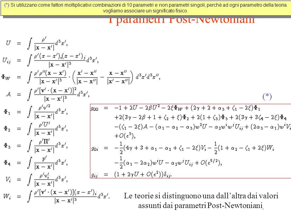 I parametri Post-Newtoniani (*) Le teorie si distinguono una dall'altra dai valori assunti dai parametri Post-Newtoniani (*) Si utilizzano come fattori moltiplicativi combinazioni di 10 parametri e non parametri singoli, perchè ad ogni parametro della teoria vogliamo associare un significato fisico.