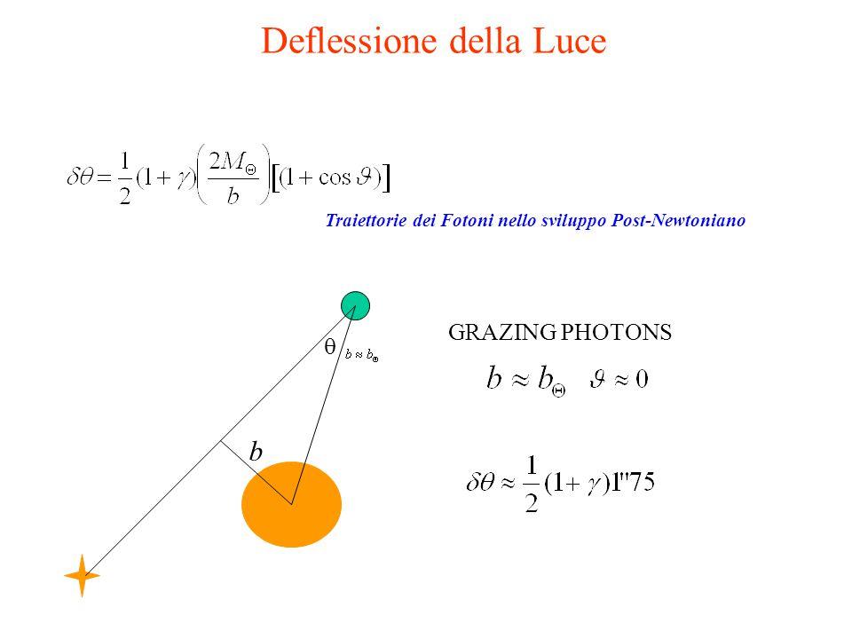  b GRAZING PHOTONS Traiettorie dei Fotoni nello sviluppo Post-Newtoniano