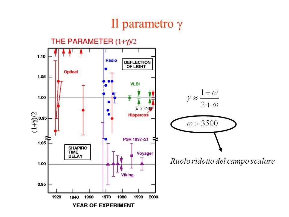 Il parametro  Ruolo ridotto del campo scalare