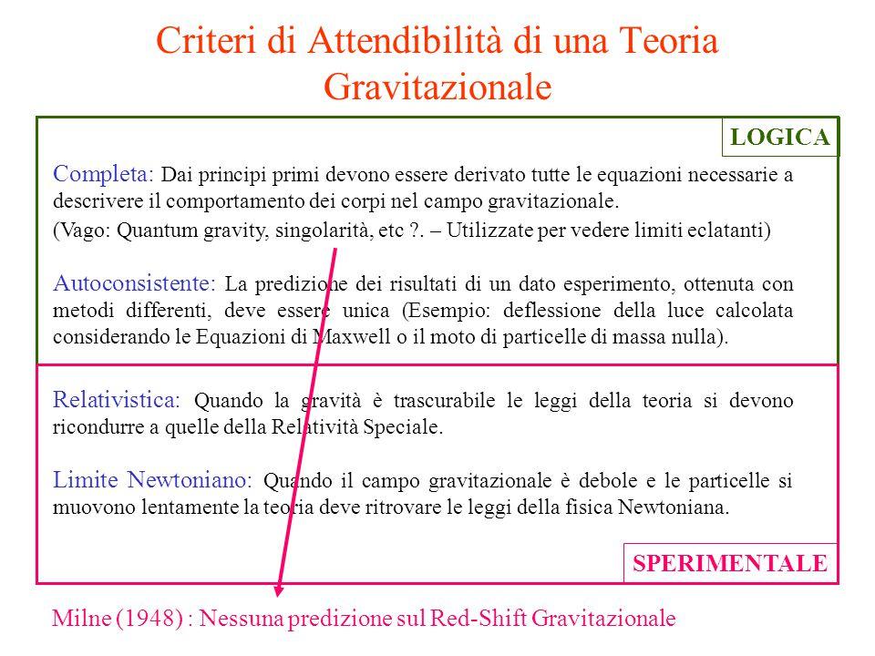 Criteri di Attendibilità di una Teoria Gravitazionale Completa: Dai principi primi devono essere derivato tutte le equazioni necessarie a descrivere il comportamento dei corpi nel campo gravitazionale.