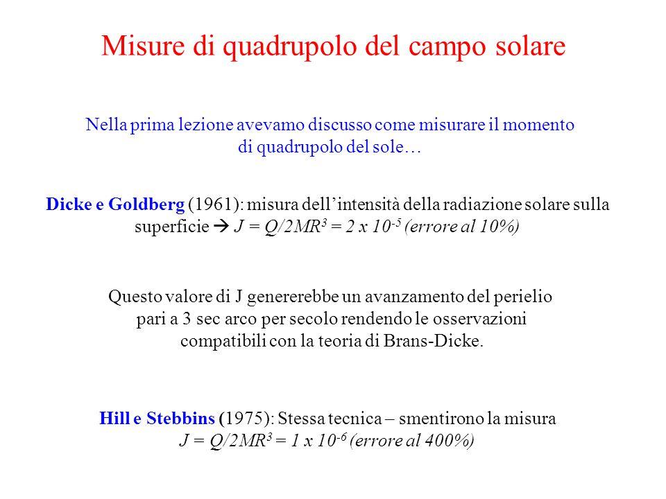 Misure di quadrupolo del campo solare un corpo in movimento, in assenza di forze esterne, si muove con velocità costante.