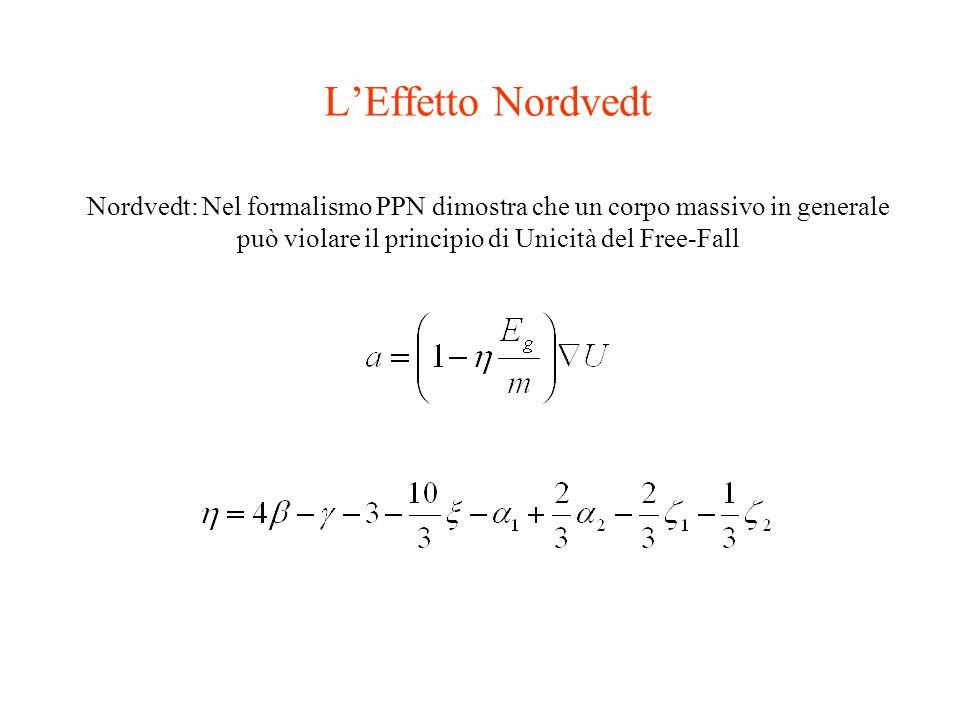 L'Effetto Nordvedt Nordvedt: Nel formalismo PPN dimostra che un corpo massivo in generale può violare il principio di Unicità del Free-Fall