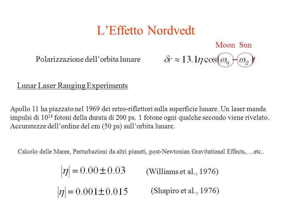 L'Effetto Nordvedt Polarizzazione dell'orbita lunare SunMoon Apollo 11 ha piazzato nel 1969 dei retro-riflettori sulla superficie lunare.
