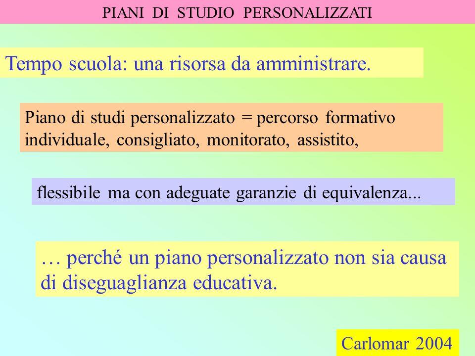 Carlomar 2004 PIANI DI STUDIO PERSONALIZZATI Carlomar 2004 Tempo scuola: una risorsa da amministrare. Piano di studi personalizzato = percorso formati