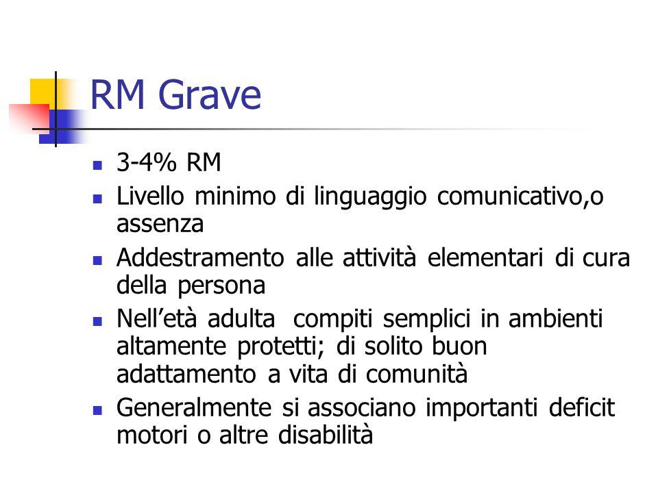 RM Grave 3-4% RM Livello minimo di linguaggio comunicativo,o assenza Addestramento alle attività elementari di cura della persona Nell'età adulta comp