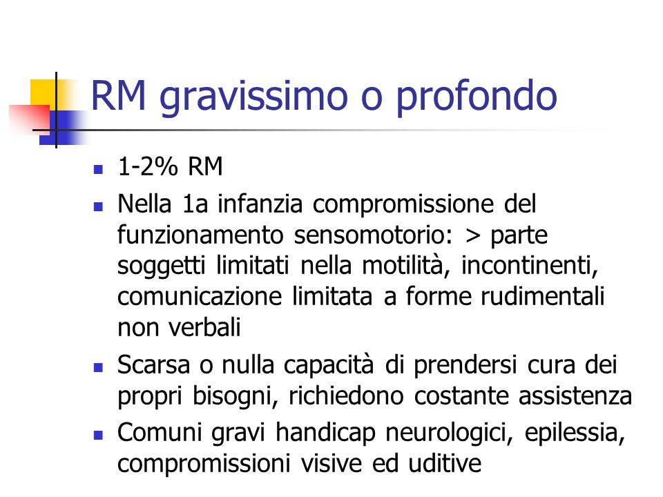 RM gravissimo o profondo 1-2% RM Nella 1a infanzia compromissione del funzionamento sensomotorio: > parte soggetti limitati nella motilità, incontinen