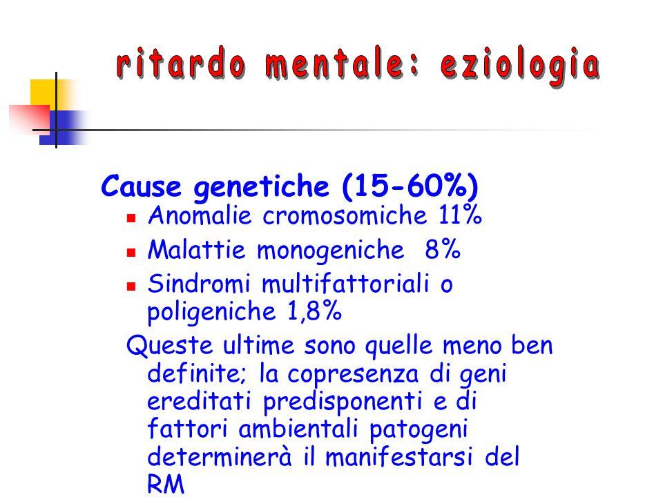 Cause genetiche (15-60%) Anomalie cromosomiche 11% Malattie monogeniche8% Sindromi multifattoriali o poligeniche 1,8% Queste ultime sono quelle meno b