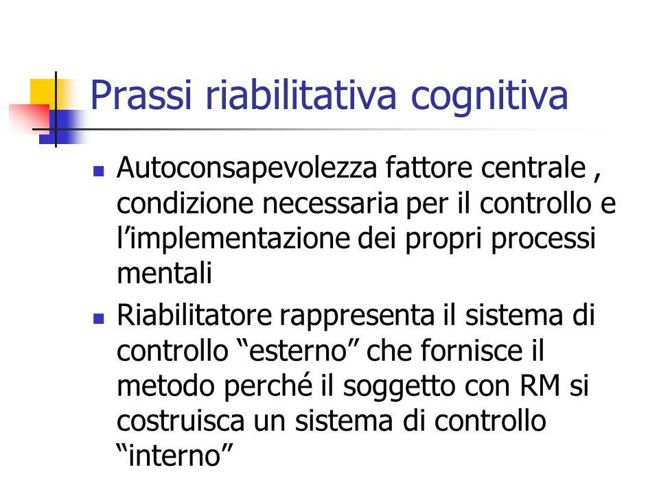 Prassi riabilitativa cognitiva Autoconsapevolezza fattore centrale, condizione necessaria per il controllo e l'implementazione dei propri processi men