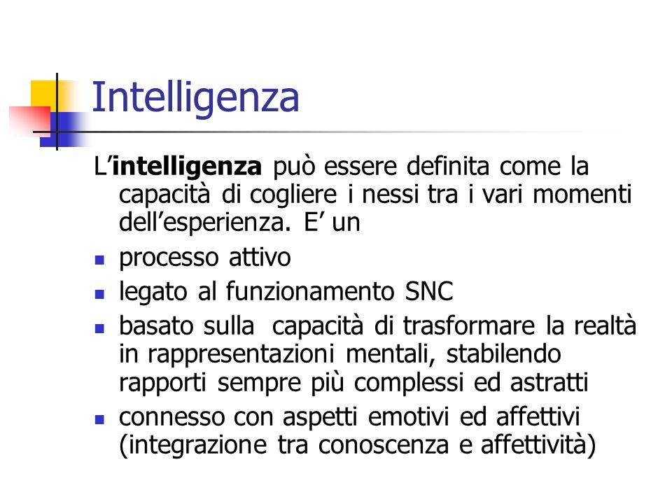 Intelligenza L'intelligenza può essere definita come la capacità di cogliere i nessi tra i vari momenti dell'esperienza. E' un processo attivo legato